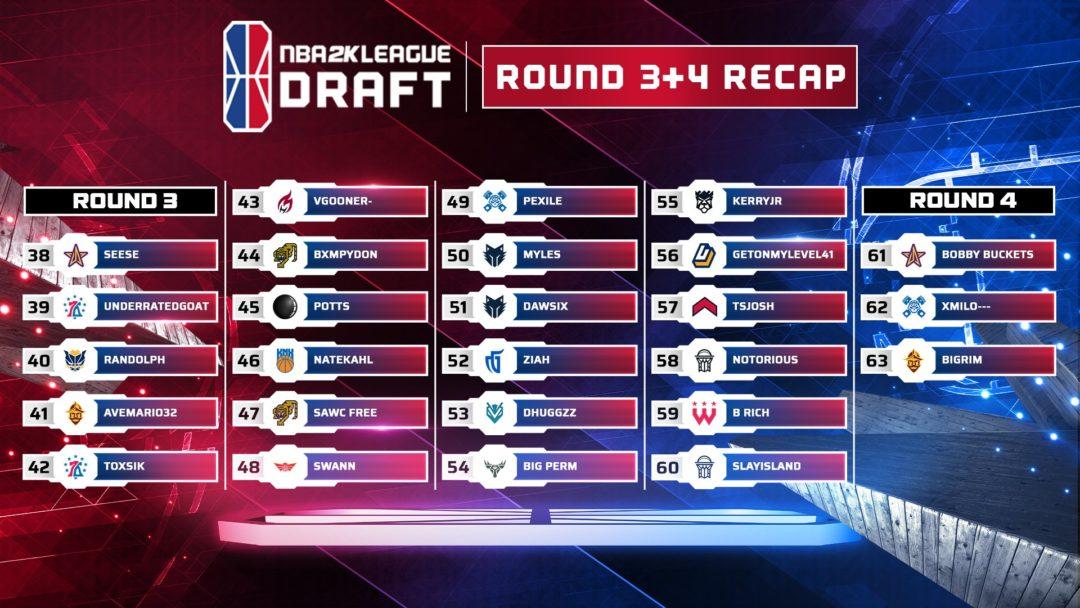 2021 NBA 2K League Draft Rounds 3 & 4