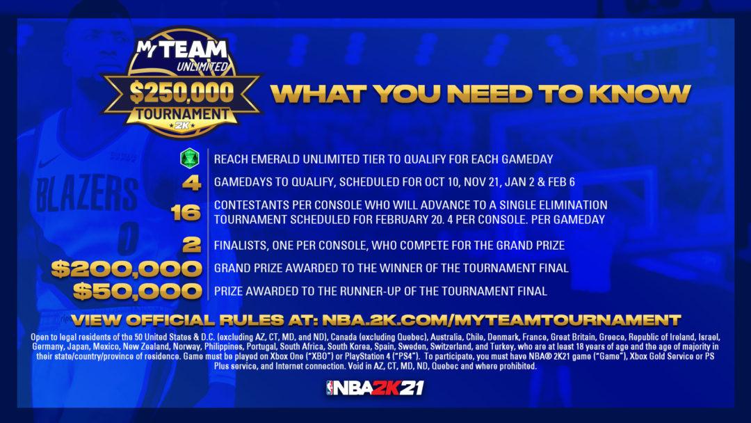NBA 2K21 MyTEAM Tournament