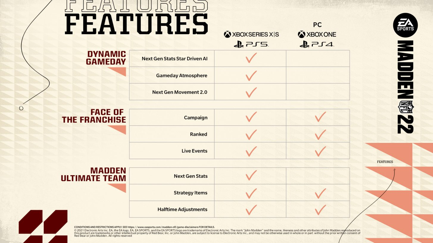 Madden 22 PC Features